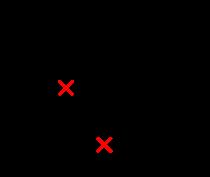 quorum tiebreaker disconnect case3