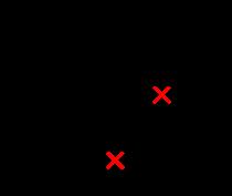 quorum tiebreaker disconnect case2